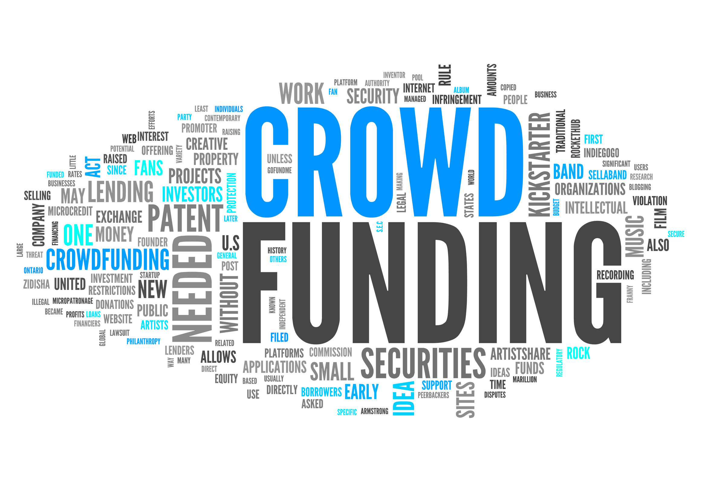 word cloud  u0026quot crowd funding u0026quot